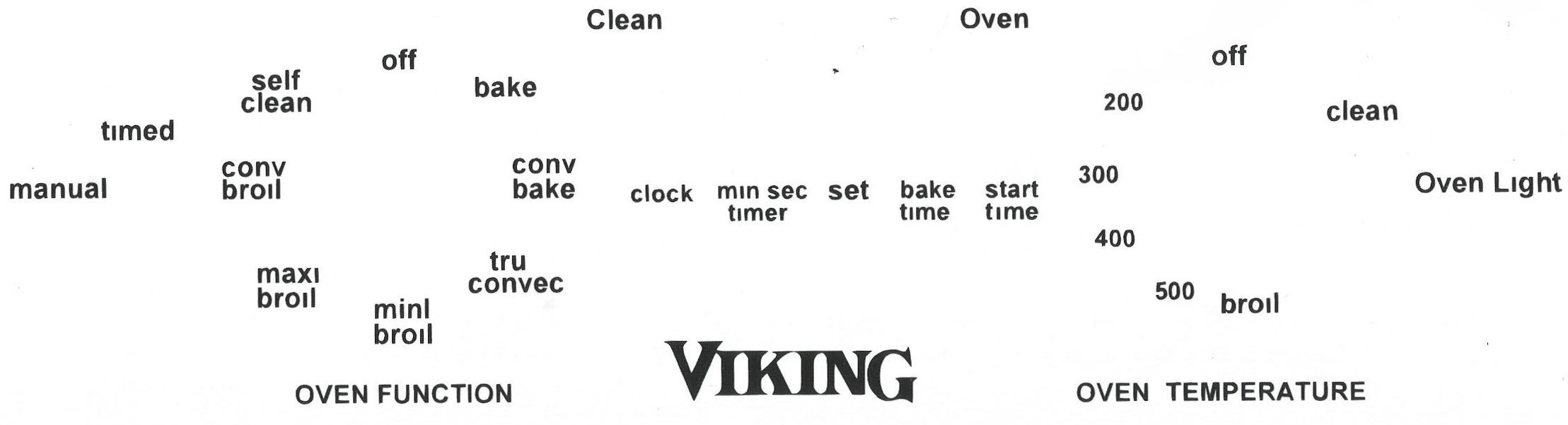viking oven decals